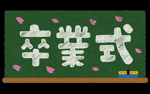 kokuban_text_sotsugyoushiki[1]